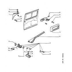 mécanisme de commande de porte