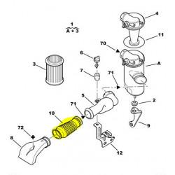 hot-air tube