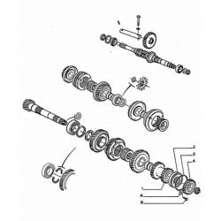 roulement d'arbre de boîte de vitesses