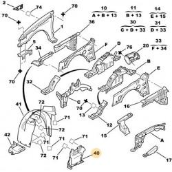 écran de protection moteur