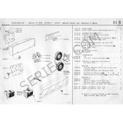 circuit imprimé de tableau de bord