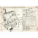 604 Bas moteur diesel