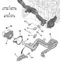 Xsara Refroidissement moteur HDi