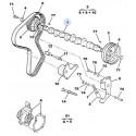 205 distribución, motor diesel y turbodiésel 1L8D-1L8TD-1L9D XUD7-XUD7T-XUD9